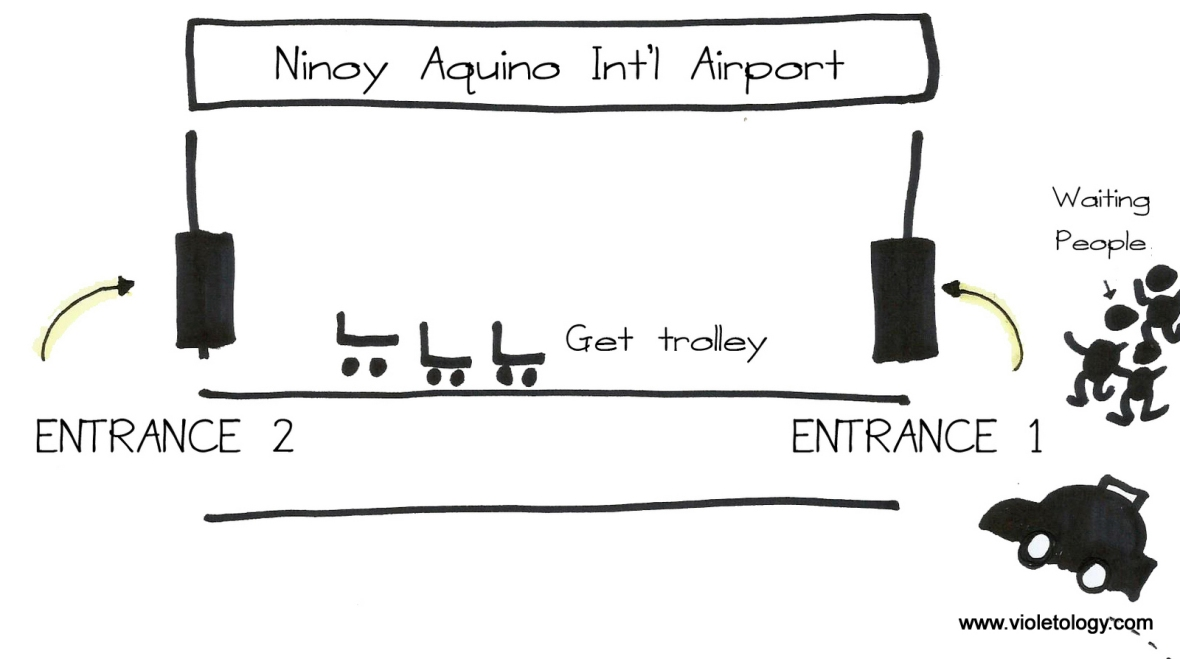 An Airport Guide for Filipinos Traveling from NAIA – Violetology