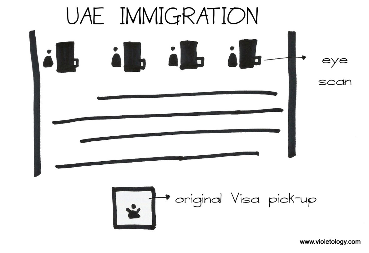 uae immigration