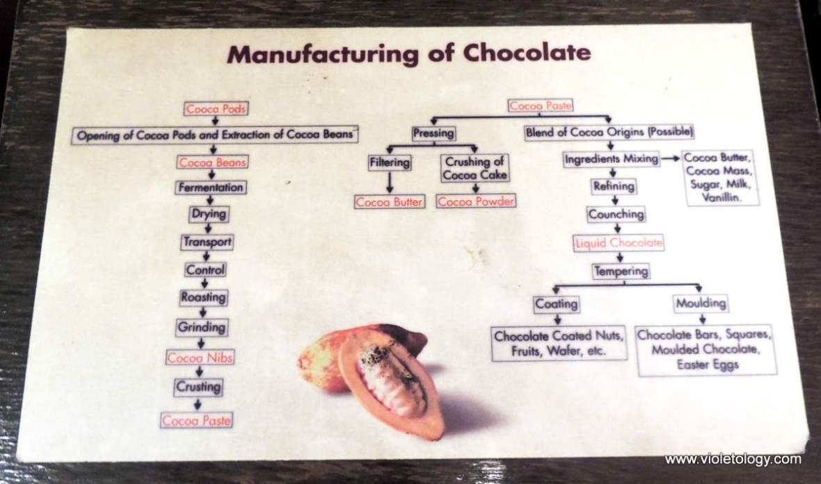 Kuala-lumpur-chocolate-kingdom (9)