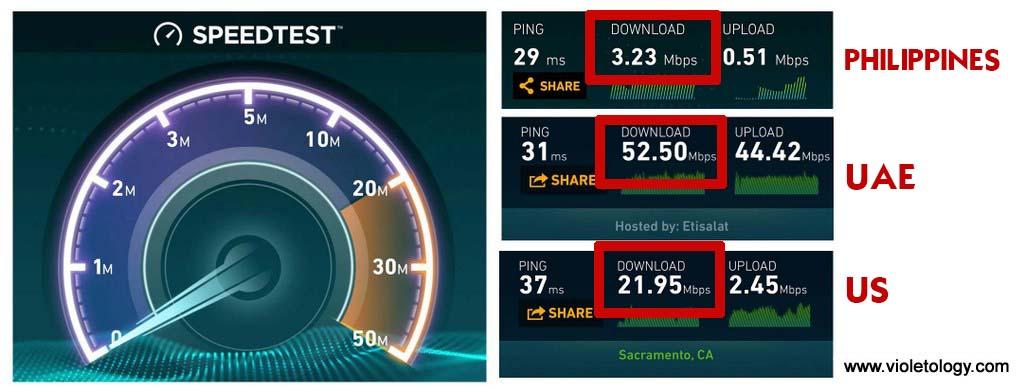 internet-speed-philippines-9