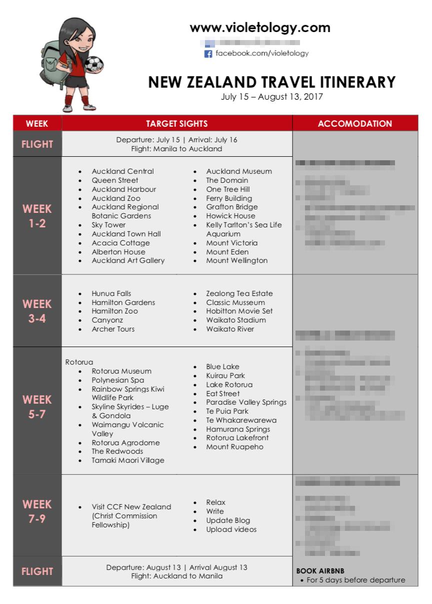 itinerary sample