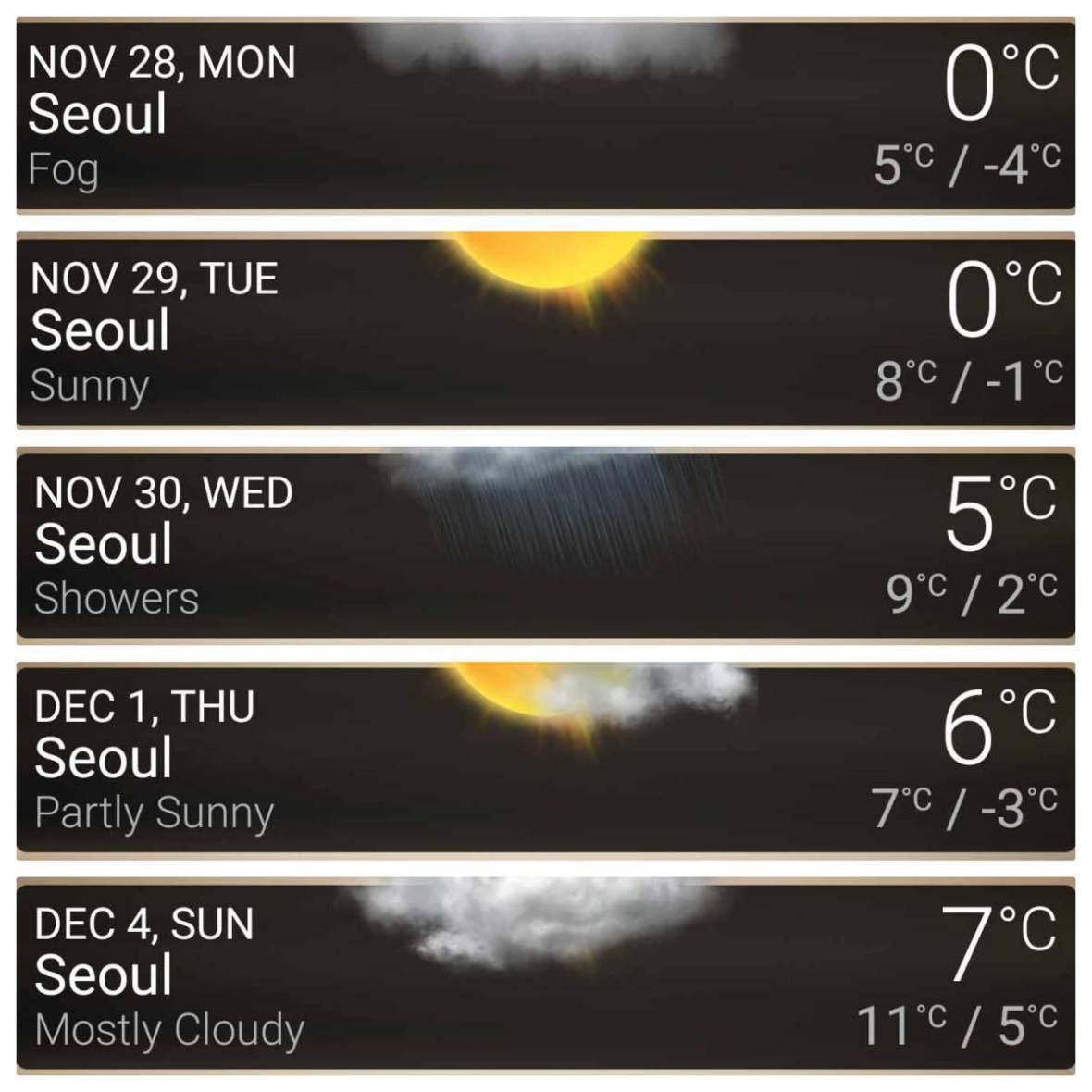 seoul weather